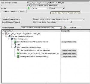 reating-Data-transfer-Process-2