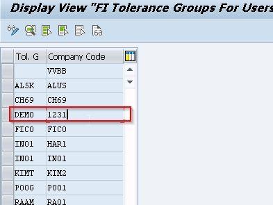New Tolerance Group