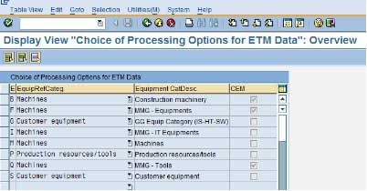 Choice of Processing Option for ETM Data