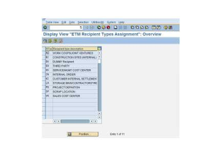ETM Recipient Types Assignment