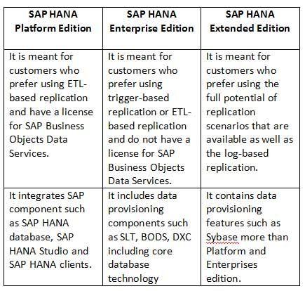 HANA-specification-comparison
