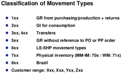 Classification of Movement Types