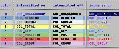ABAP/4 colors