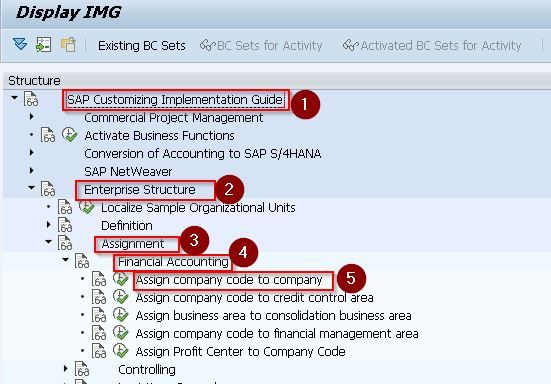 SAP Customizing Request
