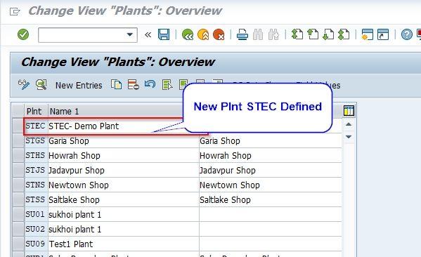 SAP Plant Created