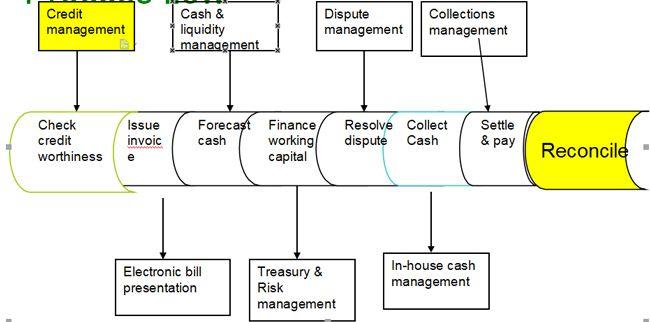 Treasury-Management1