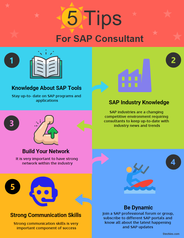 Tips-For-Sap-Consultant