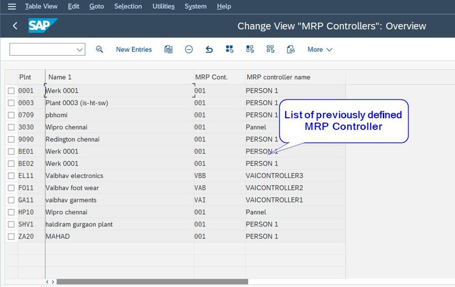 List of MRP controller