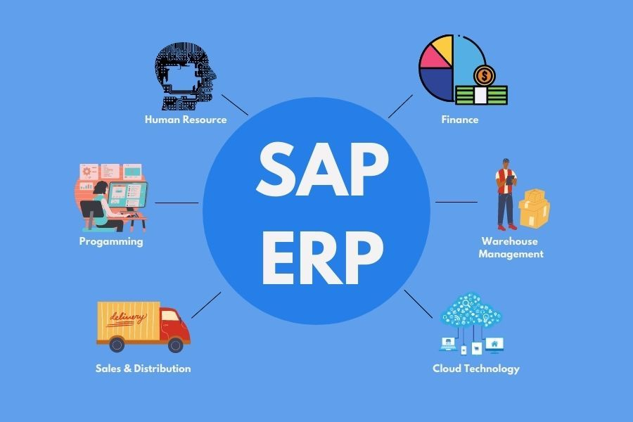 what is sap what is sap used for sap full form