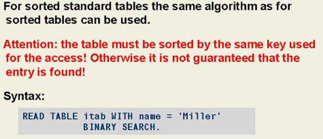 Explicit Binary Search