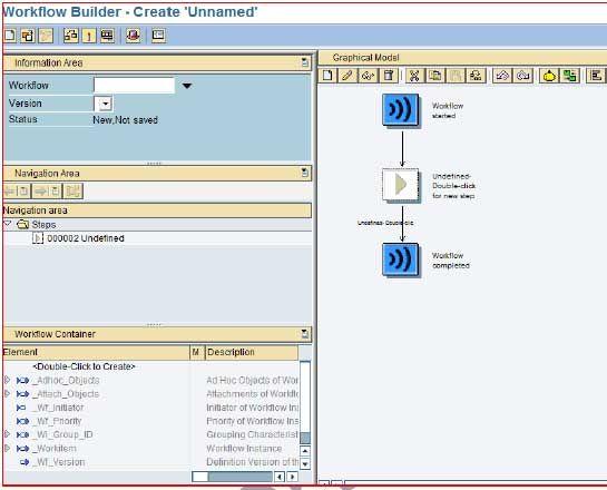 Workflow Builder Create Unnamed