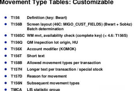 Movement Type Tables: Customizable