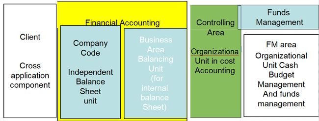 Treasury-Management6